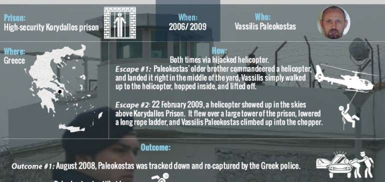 Great Escapes – The Most Daring Prison Break-Outs Infographic